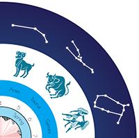 horoskoper og astrologi